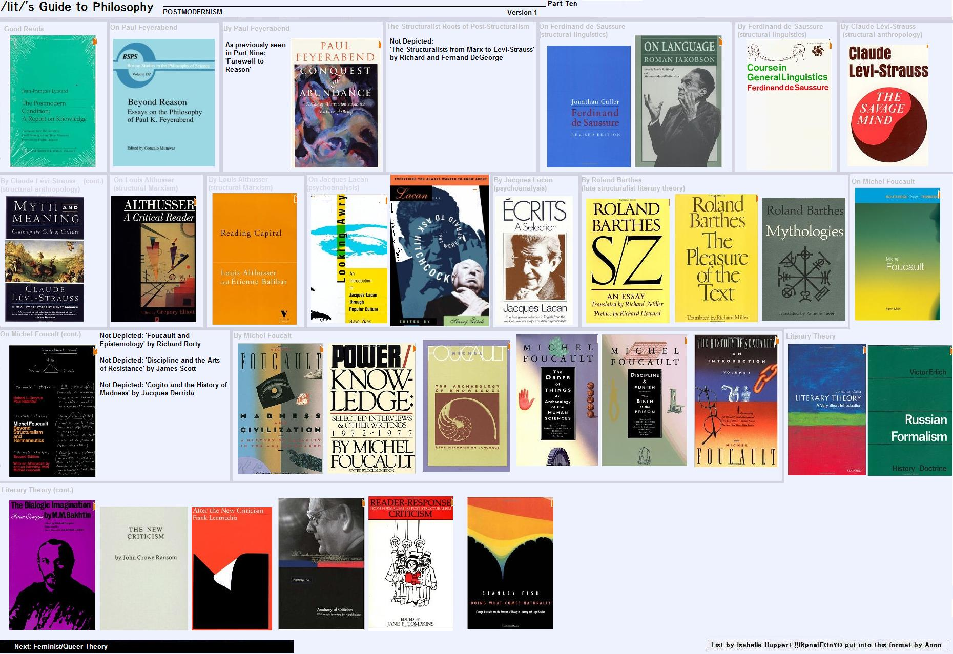 lit/ - Literature - Search: where do i start philosophy