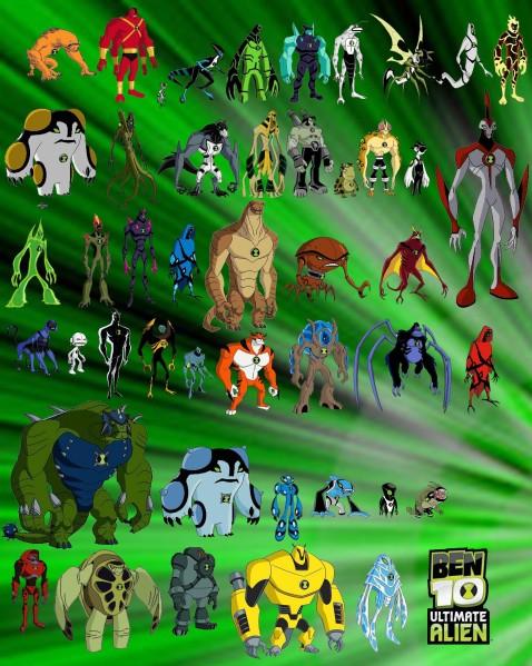 Omnitrix | Ben 10 Wiki | FANDOM powered by Wikia