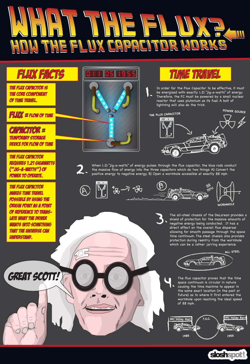 IMAGE: http://images.wikia.com/bttf/images/4/41/Flux-capacitor-back-to-the-future.jpg
