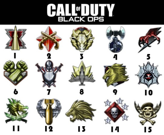 black ops prestige emblems ps3. lack ops prestige emblems