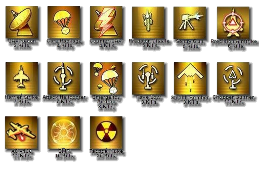 Killstreak rewards featured in Modern Warfare 2.