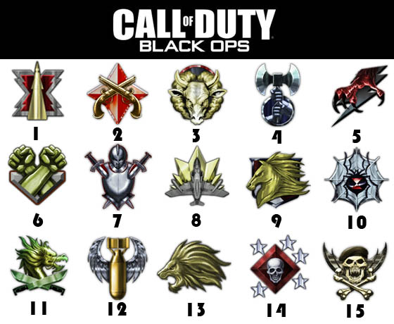 call of duty black ops symbols prestige