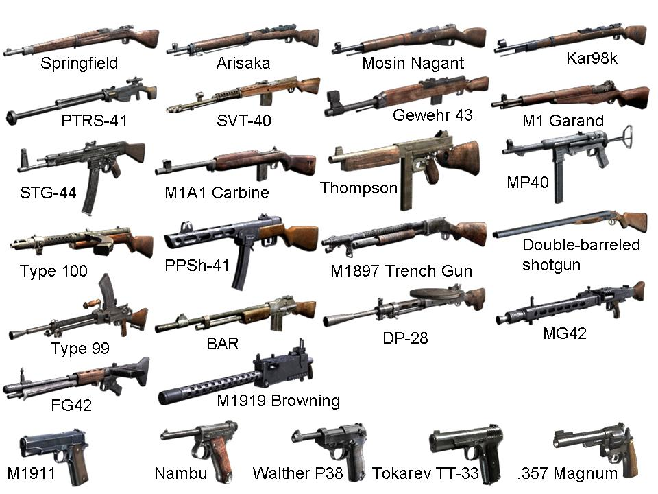 Image cod waw weapons the call of duty wiki black ops ii