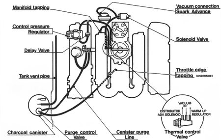 [DIAGRAM_0HG]  Engine Request: Vacuum and fuel hose routing diagrams | Delorean Engine Diagram |  | DMCTalk