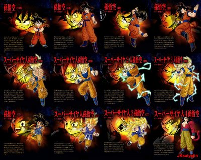 dragon ball fases de goku
