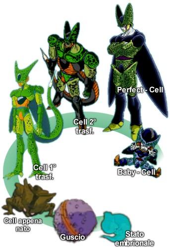 Imagen - Cell.jpg - Dragon Ball Wiki