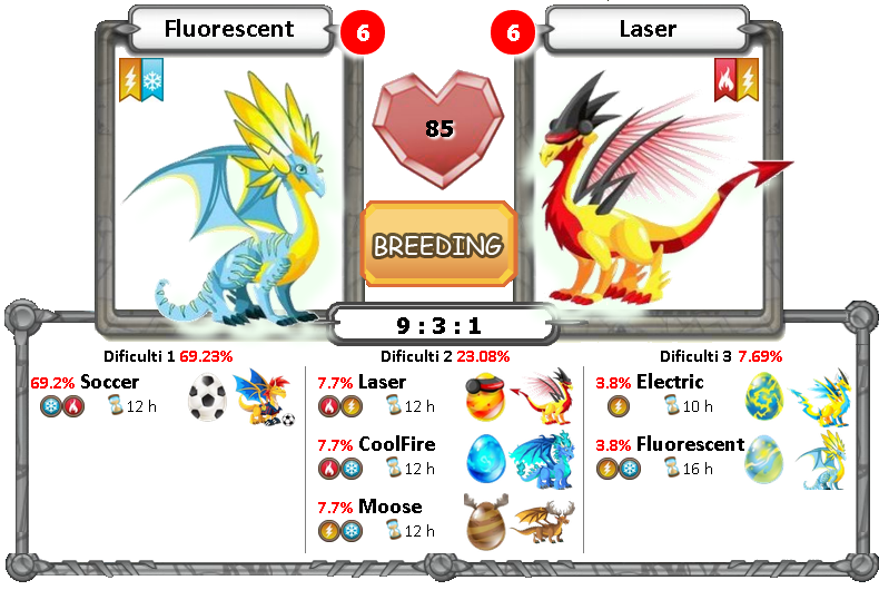 Image - Breed.Fluorescent.6-Laser.6.png - Dragon City Wiki