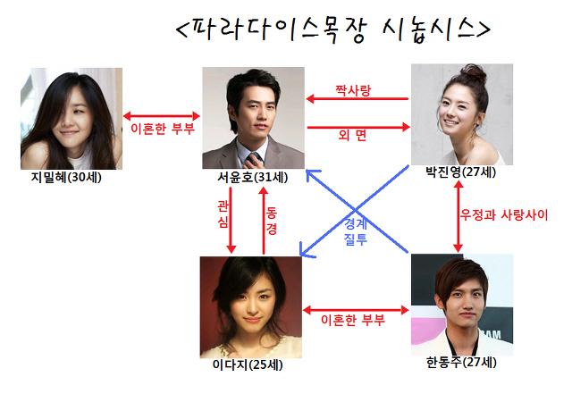max changmin lee yeon hee dating Category archives: vogue korea vogue girl 11/2011 – hyo yeon elle 11/2011 – lee jae hoon lee jong seok for skono fall 2011.