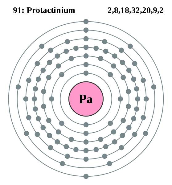 Protactinium - Exodus3000 Wiki