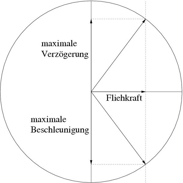 Kammscher_Kreis.png