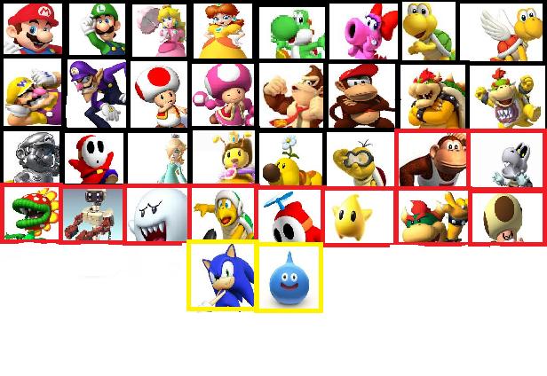 Image - Mario Kart 8 roster.png - Fantendo, the Nintendo Fanon Wiki