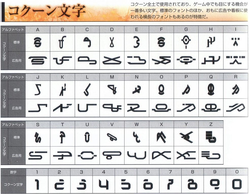 Skyrim+dragon+language+alphabet