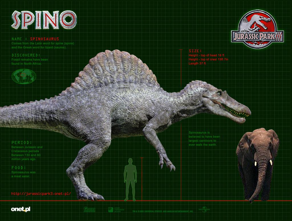 Spinosaurus aegyptiacus - Spinosaurus jurassic park ...