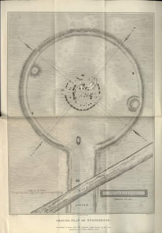 Stonehenge Survey 1810