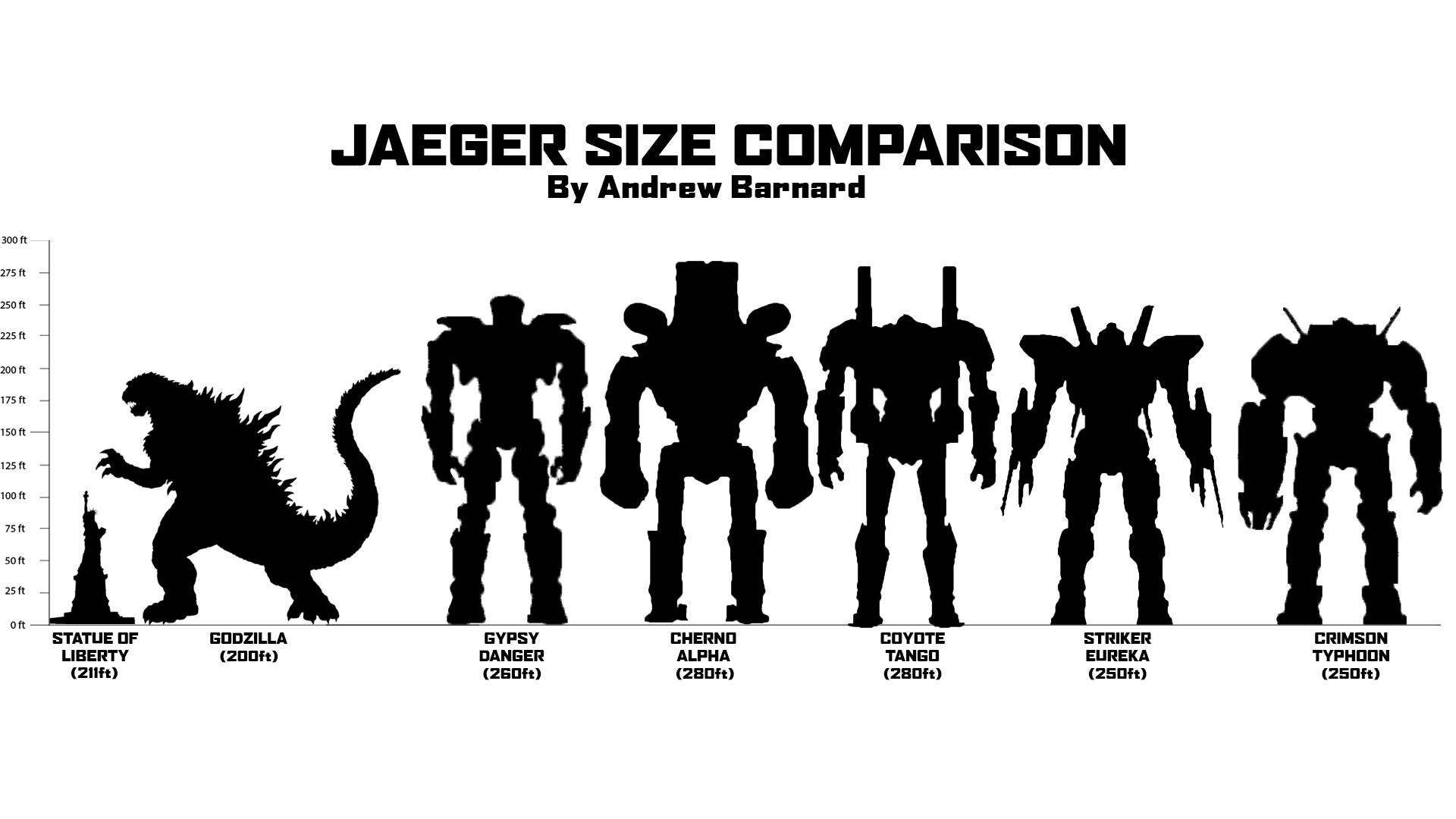 jaeger size chart -#main