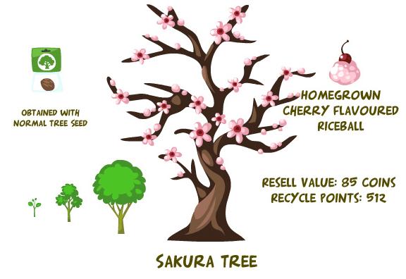 Image sakura tree pet society wiki pets for Fish in a tree summary