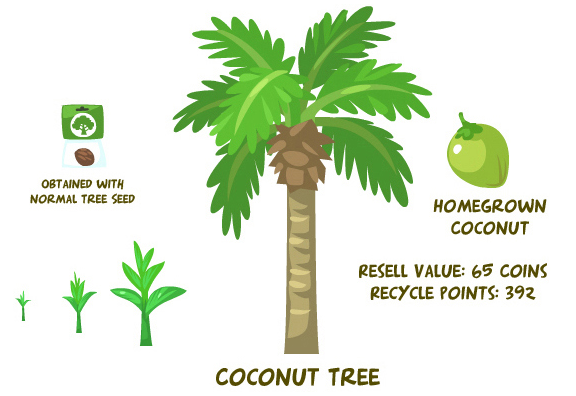 Image coconut tree pet society wiki pets for Fish in a tree summary