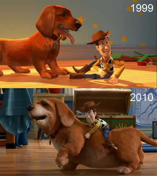 pixar movies coming soon. Toy Story 3 (2010) Edit Toy