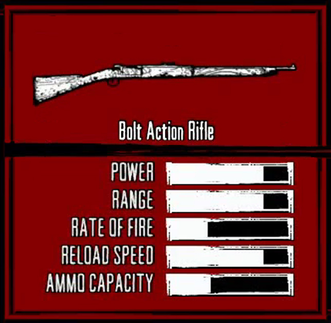 Bolt Action Rifle - Red Dead Redemption Wiki
