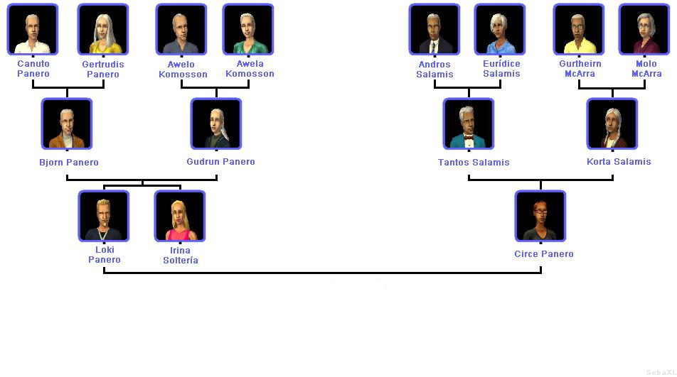 Family Tree & Family History at Geni.com