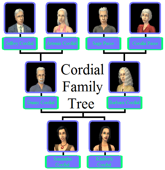 Apollo Family Tree (page 2) - Pics about space