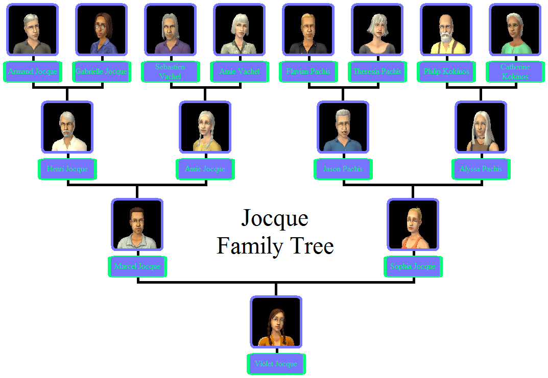 Blank Family Tree In Spanish