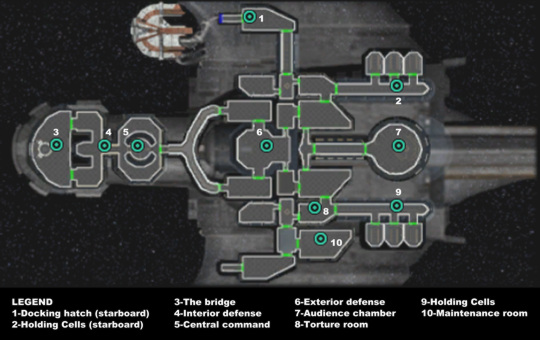 Star wars ships blueprints star wars ship blueprints for