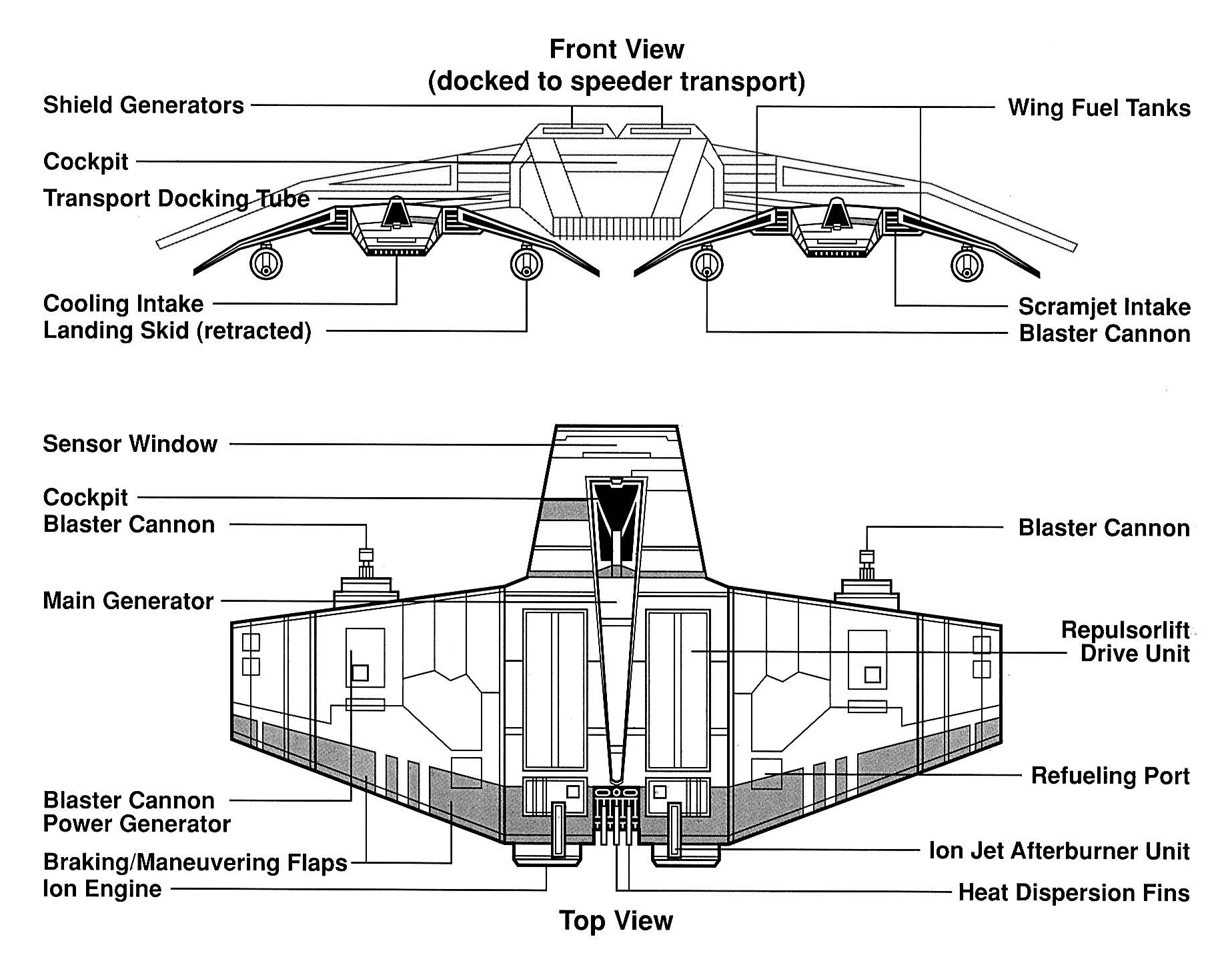 V-wing airspeeder - Wookieepedia, the Star Wars Wiki
