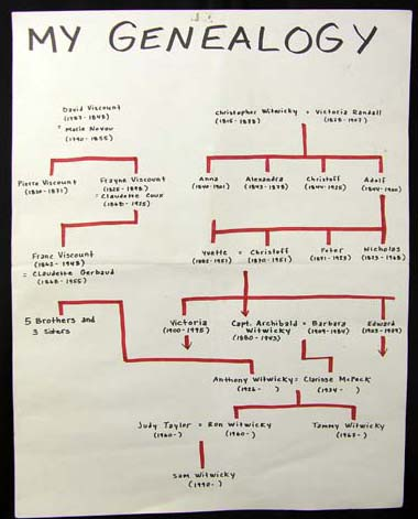 Family Tree with Step