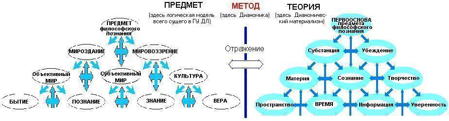 СИГАРЕТУ НА АНДРОИД