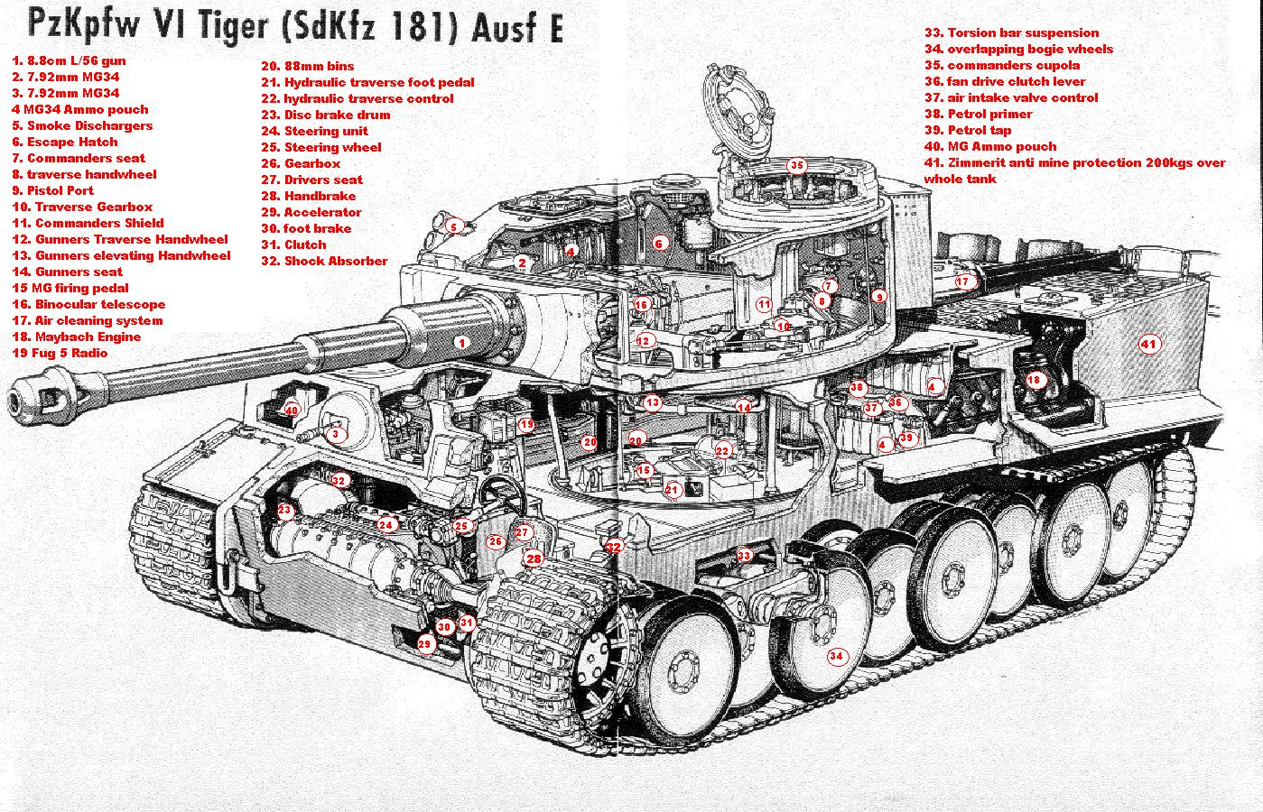 http://images.wikia.com/worldwar2andtanks/images/f/f2/Cutaway1.jpg