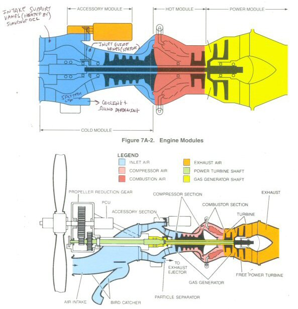 Saab 340 Turboprop. turboprop engine Saab 340)