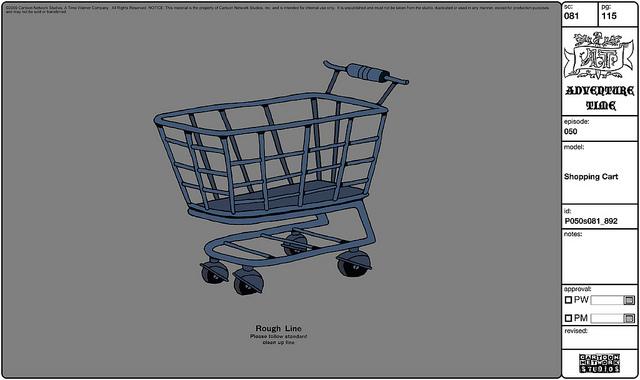 Modelsheet shoppingcart