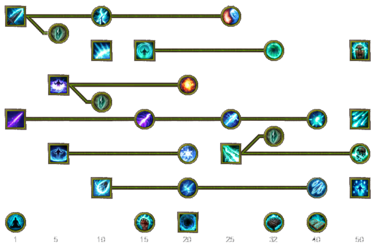 Skill tree mobile arcanist.png