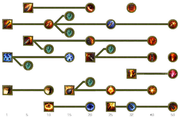 Skill tree mobile demolitionist.png