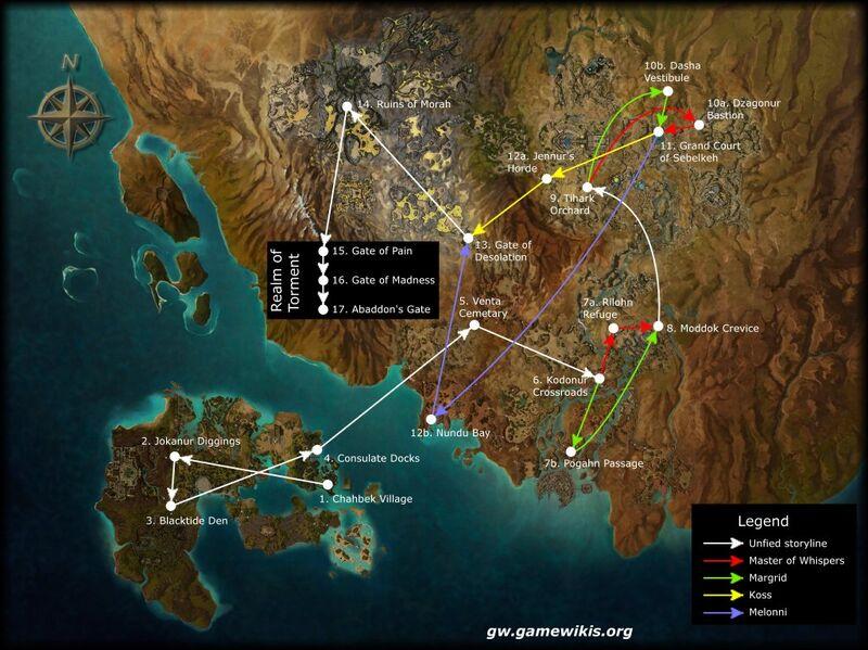 Guild Wars  Dungeon Build Guardian