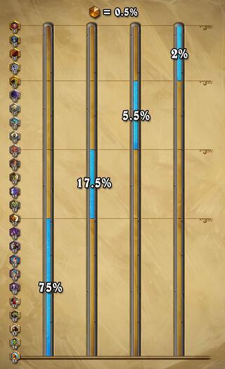Ranked play percentages.jpg