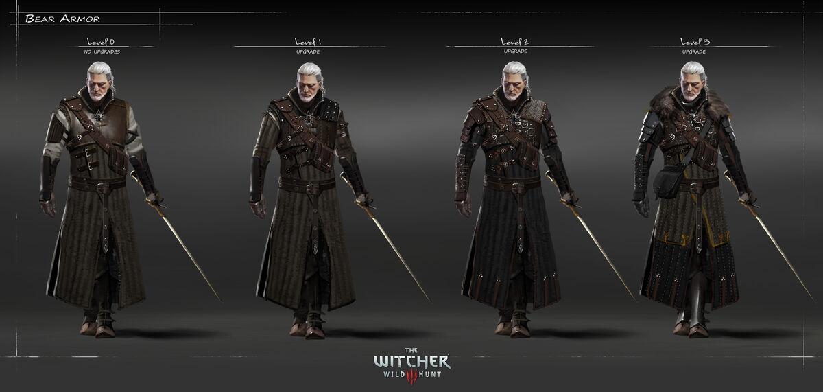 Witcher  Bear Alchemy Build