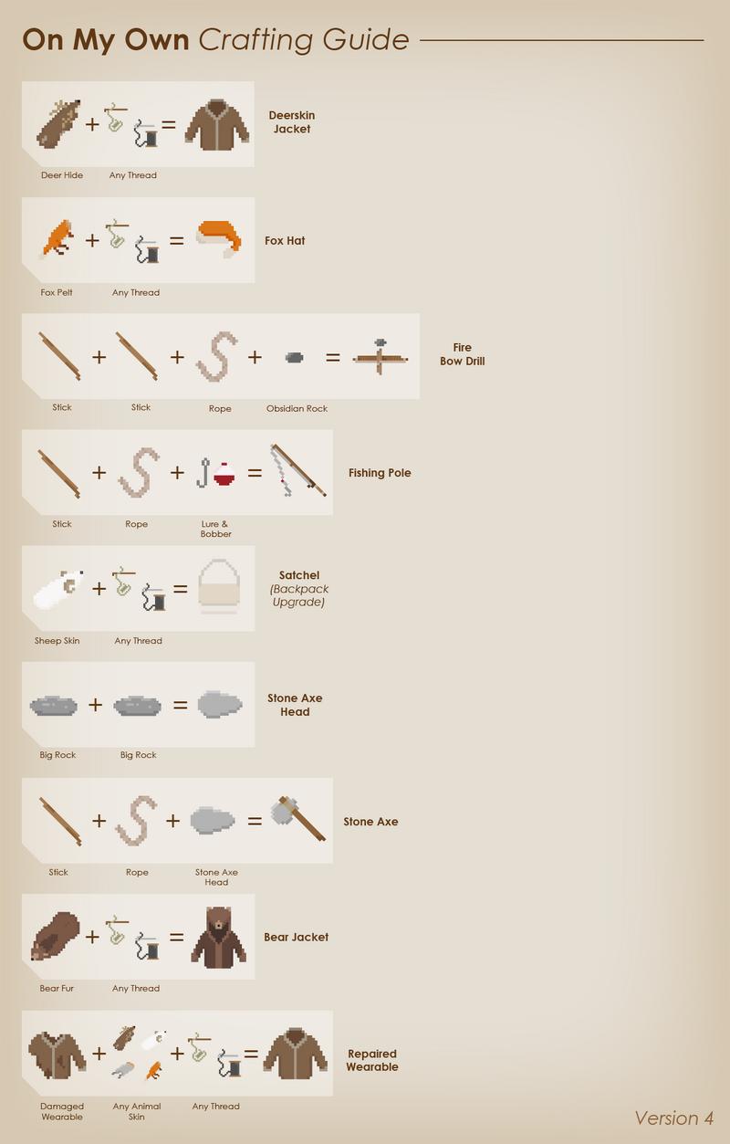 Craft Guide    Mod