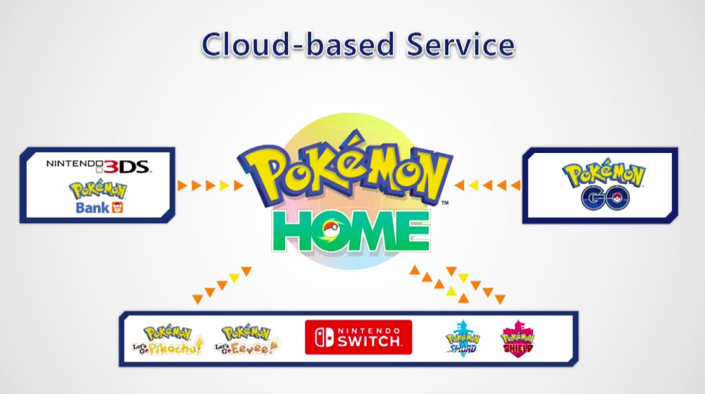 Pokemon home cloud.png