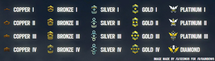 PVP Ranks.png