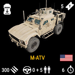 M-ATV MRAP Statistic.jpg