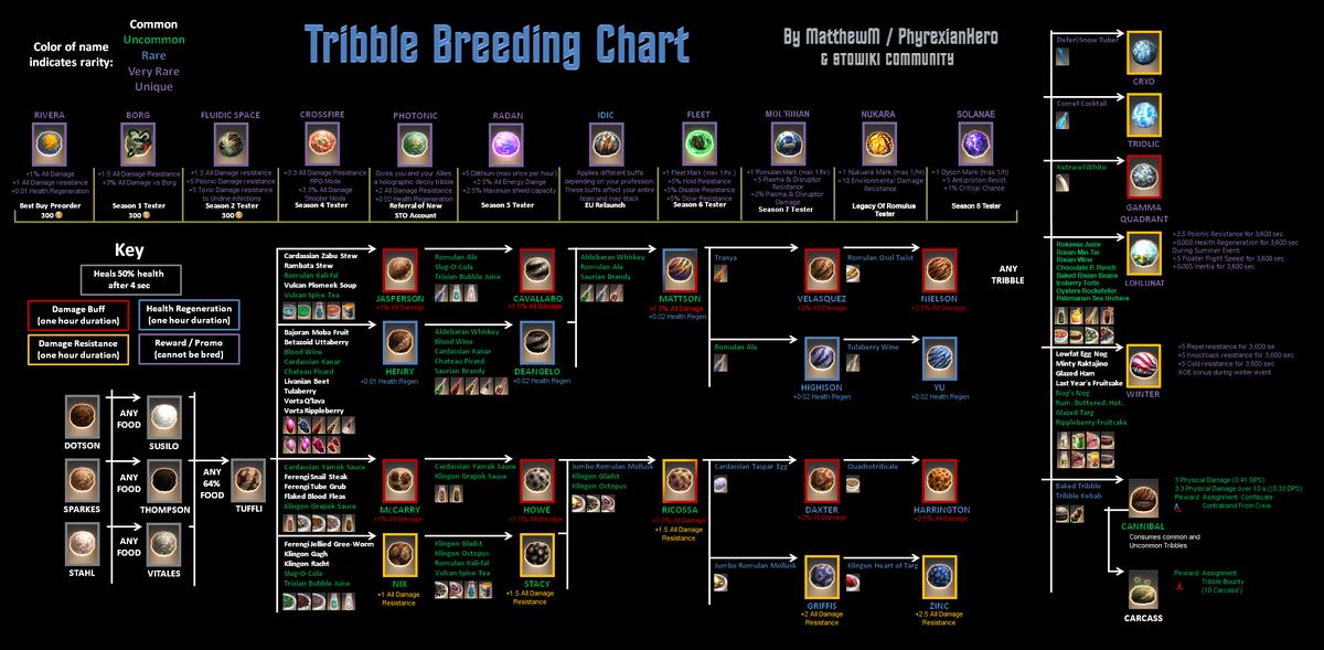 Breeding Calculator  Monster Legends - Breeding Legendary